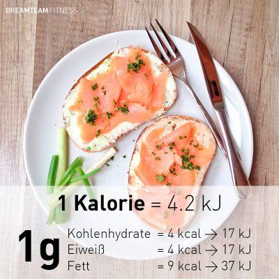 High Carb - Kalorien