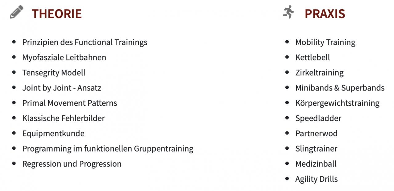 Functional Trainer Ausbildung, Inhalte, Inhalt, Was wird gelehrt